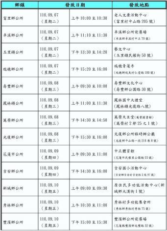 花蓮縣政府物資發放行程表-中秋節