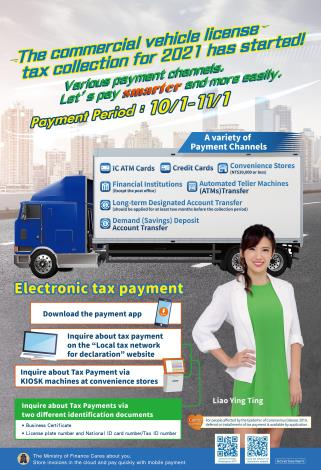 牌照稅開徵 (2)