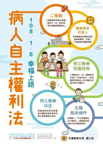 病人自主權利法_預立醫療決定海報(花蓮縣衛生局).jpg